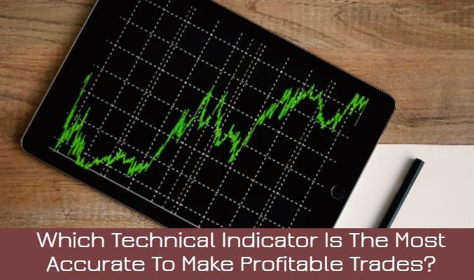 Share Market Trading
